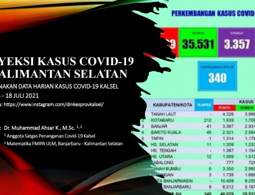 Proyeksi Kasus Covid-19 di Kalimantan Selatan Satu Agustus 2021